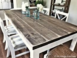 rustic dining table diy. diy dining room table with boards each \u003d total) from lowes this is the coolest website! if you like pottery barn but can\u0027t spend money, website rustic diy pinterest