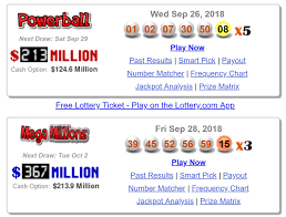Ohio Lottery Powerball Payout Chart Ohio Lottery Payout