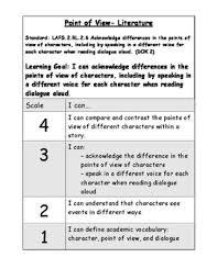 Marzano Elements Chart Point Of View Literature Marzano Scale Rl 2 6