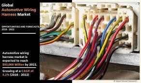 automotive wiring harness market