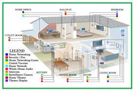 car wiring house wiring layout pdf the diagram readingrat house wiring diagram examples at House Wiring Layout