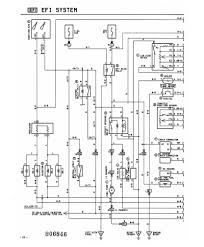 toyota wiring diagrams download new best of land cruiser radio 86 Nissan Pickup Wiring Diagram 1986 toyota pickup wiring diagram
