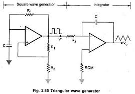 square wave produces a triangular wave practical circuit diagram of triangular wave generator using op amp eeeguide square wave produces a triangular wave practical circuit diagram of