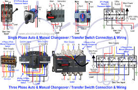 change over switch wiring diagram wiring diagram for you • 3 phase manual transfer switch wiring diagram wiring diagrams scematic rh 59 jessicadonath de 3 wire switch wiring diagram automatic change over switch
