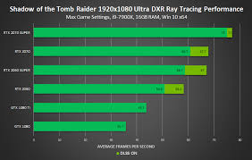 Nvidia Graphics Cards Chart Nvidia Laptop Graphics Card Chart Best Image About Laptop