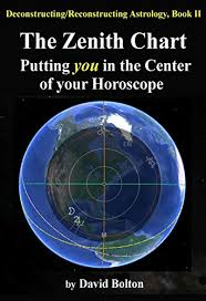 The Zenith Chart Putting You In The Center Of Your