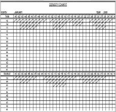 Density Chart Hotel Smip Usi Memeriksa Ketersediaan Kamar