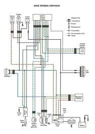 crf wiring diagram wiring diagrams