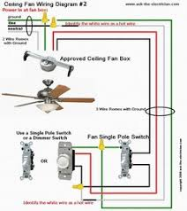 ceiling fan capacitor wiring diagram wiring diagram ceiling 3 sd wire switch and diagram