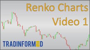 How To Calculate Renko In Excel Tradinformed