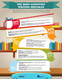 four infographics tips on academic writing piirus ac uk blog infographic listing the most annoying writing mistakes
