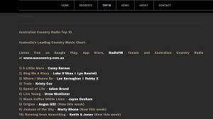 Australian Country Radio Charts Marty Rhone Martyrhone Twitter