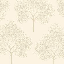 Patterned Wallpaper Interesting Patterned Wallpaper I Love Wallpaper