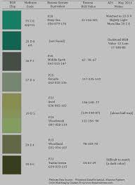 Hey Grahamb Resene Colour Matching