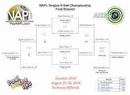 Champions Page National Amateur Pool League