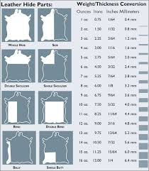 Leather Buying Guide Tandy Leather Tandy Leather