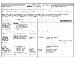 smart goals example info smart goal examplesworld of examples world of examples