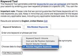 Google Add Words Google Adwords Negative Suggestion Tool Useful Visible