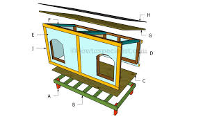 double dog house plans. Building A Double Dog House Plans E