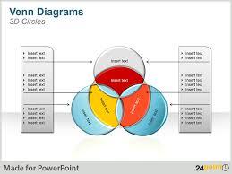 Insert Venn Diagram Powerpoint Editable Business Graphics 3d Venn Diagrams For Corporate Business