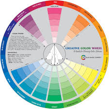 This tool for mixing colors defines and illustrates color harmonies so you  always have the information you need to create masterpieces and choosing  color ...