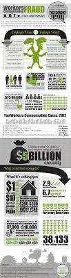 workers compensation insurance quote comparison raipurnews