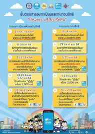 เปิดลงทะเบียน www.ม33เรารักกัน.com ตรวจสอบสิทธิ ชี้สิ่งจำเป็นต้องทำ  กรอกข้อมูล รับสิทธิ 4,000 บาท : PPTVHD36