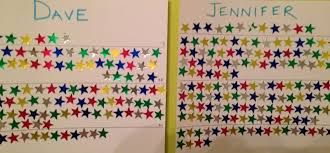 Gold Star Chart For Adults Help Me Help You Or You Can Be A Star Chart Tester
