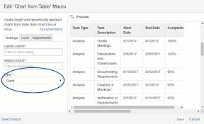 Running Project Planning In Atlassian Confluence Stiltsoft