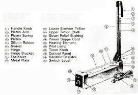 aie hand sealer parts impulse sealer repair at Heat Sealer Wiring Diagram