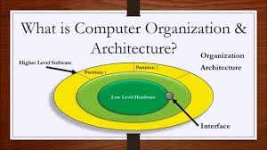 architecture of computer. computer organization and architecture lesson 1 introduction youtube of