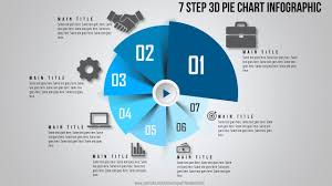 15 Create 7 Step 3d Pie Chart Infographic Powerpoint Presentation Graphic Design Free Template