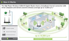 amped wireless press center news contacts press releases and dual high power 600mw amplifiers