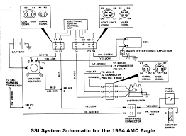 similiar amc eagle ignition keywords 1984 jeep cj7 ignition wiring diagram also ford ignition module wiring