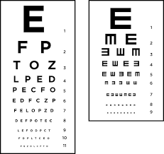 Vision Chart For Driver S License 54 Qualified What Is The Snellen Eye Chart