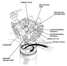 1997 honda accord engine wiring diagram 97 notasdecafe co 1997 honda accord v6 engine diagram 97 diagrams automotive wiring
