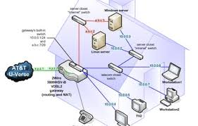 wiring diagram att uverse wiring diagram uverse nid wiring, att Qwest Nid Wiring Guide gateway nid att uverse wiring diagram more over direct genie together with doorbell two chimes search