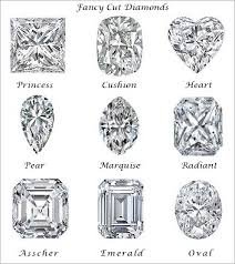 Pear Shaped Diamond Chart Different Diamond Shapes Ultimate Guide With Size Price