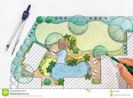 Small Picture Garden Design Garden Design with Landscaping Design Plans