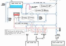 forest river camper wiring diagram wiring diagram libraries forest river schematics experience of wiring diagram u2022forest river wiring diagram forest river schematics data