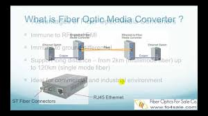 chaim daisy cat 6 wiring diagram schematic diagram what is fiber optic media converter usb wiring diagram chaim daisy cat 6 wiring