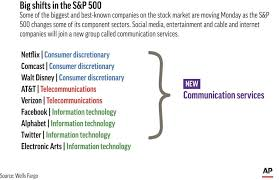 s p 500 gets new look as it shuffles some key companies