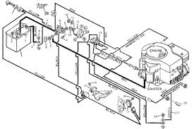 briggs and stratton 18 hp opposed twin wiring diagram wiring diagram briggs and stratton 18 hp twin wiring diagram at 18 Hp Briggs And Stratton Opposing Cylindes Wiring Diagram