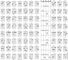 Guitar Octave Chords Chart Guitar Chords Guitar Chords Acoustic Guitar Chords