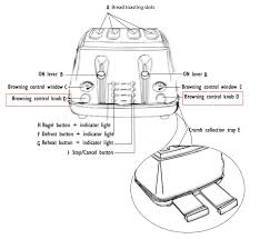 a toaster dial sets minutes, not 'level of toasty ness'? 97 Accord Fuse Box Diagram toaster minutes or toastyness 2 97 honda accord fuse box diagram