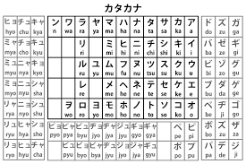 Japanese Katakana Chart Japanese Hiragana Chart Wallpaper Siboneycubancuisine Com