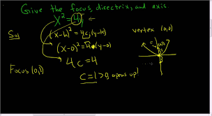finding the focus directrix and axis of symmetry of a parabola example 1