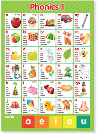 It was devised by the international phonetic association in the late 19th. A3 Laminated Abc Alphabet Phonics Graphemes Letters Sounds Educational Poster Amazon Co Uk Office Products