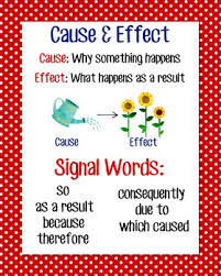 Cause Effect Anchor Chart Red Polka Dot