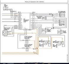 john deere gator 4x2 wiring diagram john image for john deere 825i gator wiring diagram for wiring diagrams on john deere gator 4x2